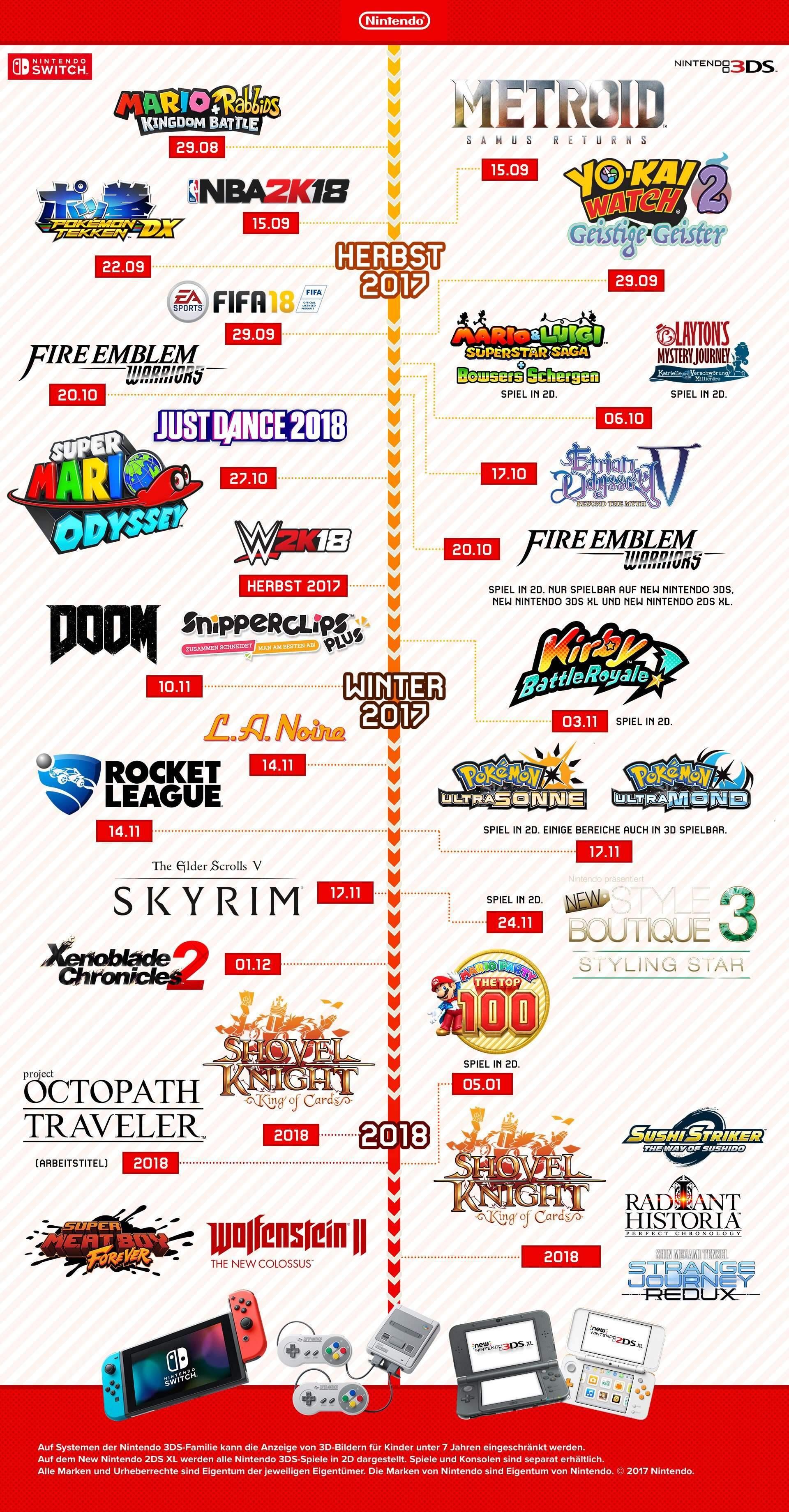 Nintendo Roadmap Weihnachten 2017