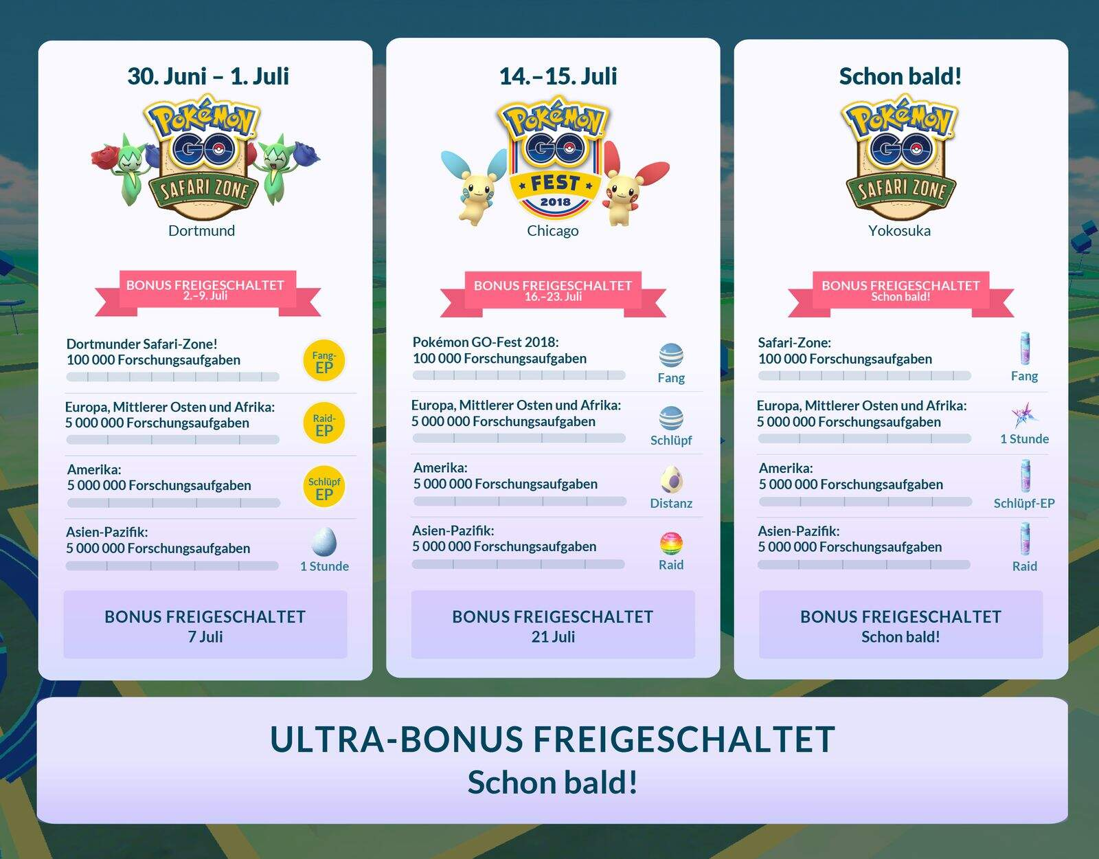 Pokémon GO Sommertour 2018: Safari-Zone in Dortmund