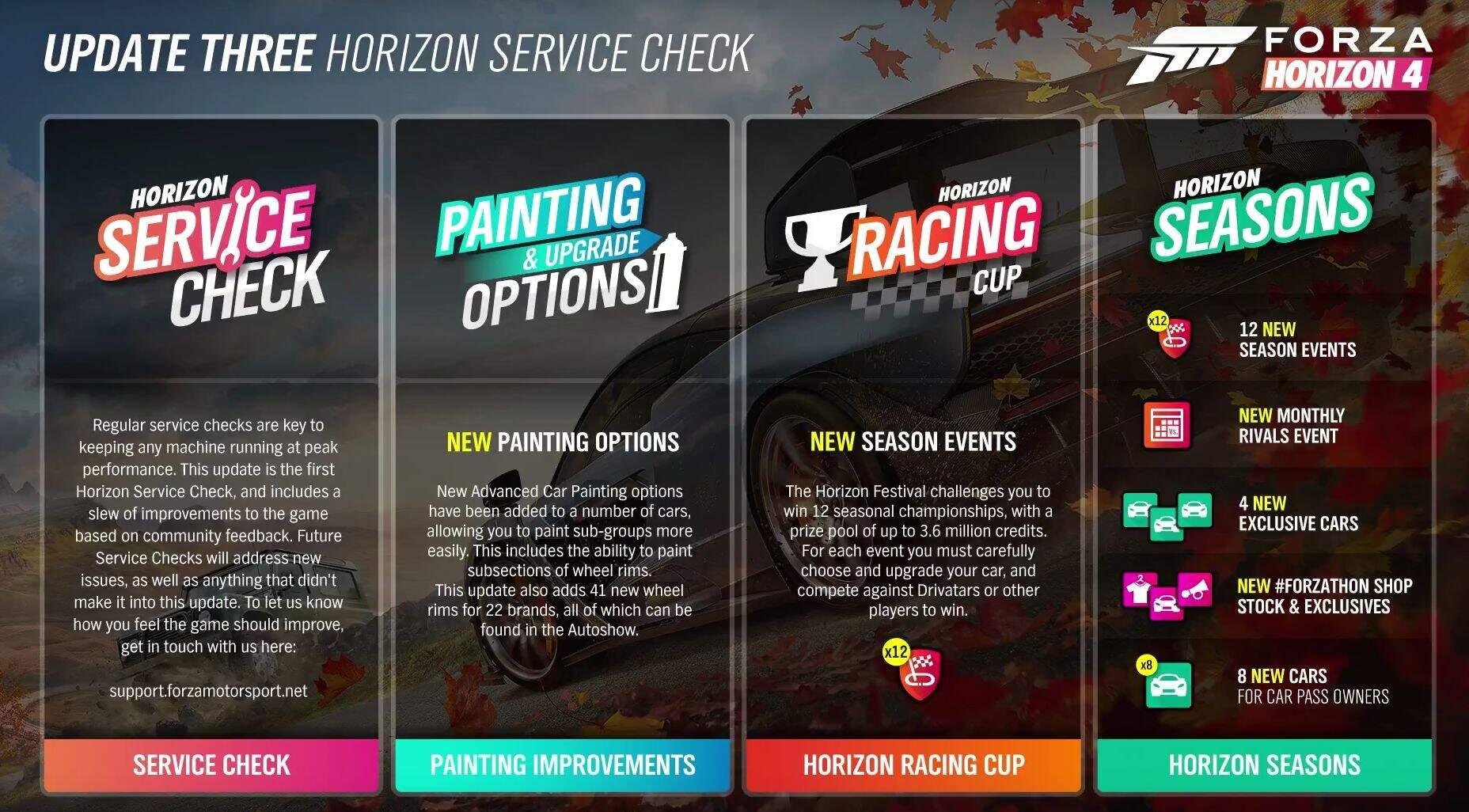 Forza Horizon 4 Service Check Update