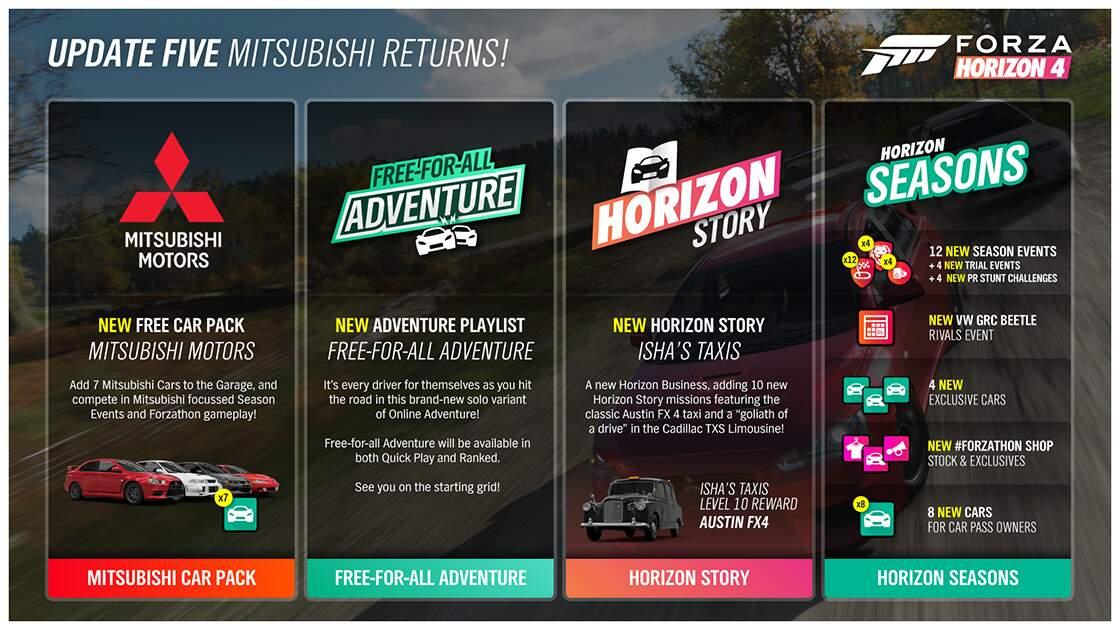 Forza Horizon 4 Series 5
