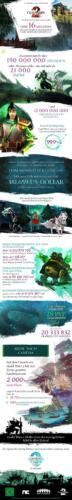 guild_wars_2_infografik_neunter_jahrestag